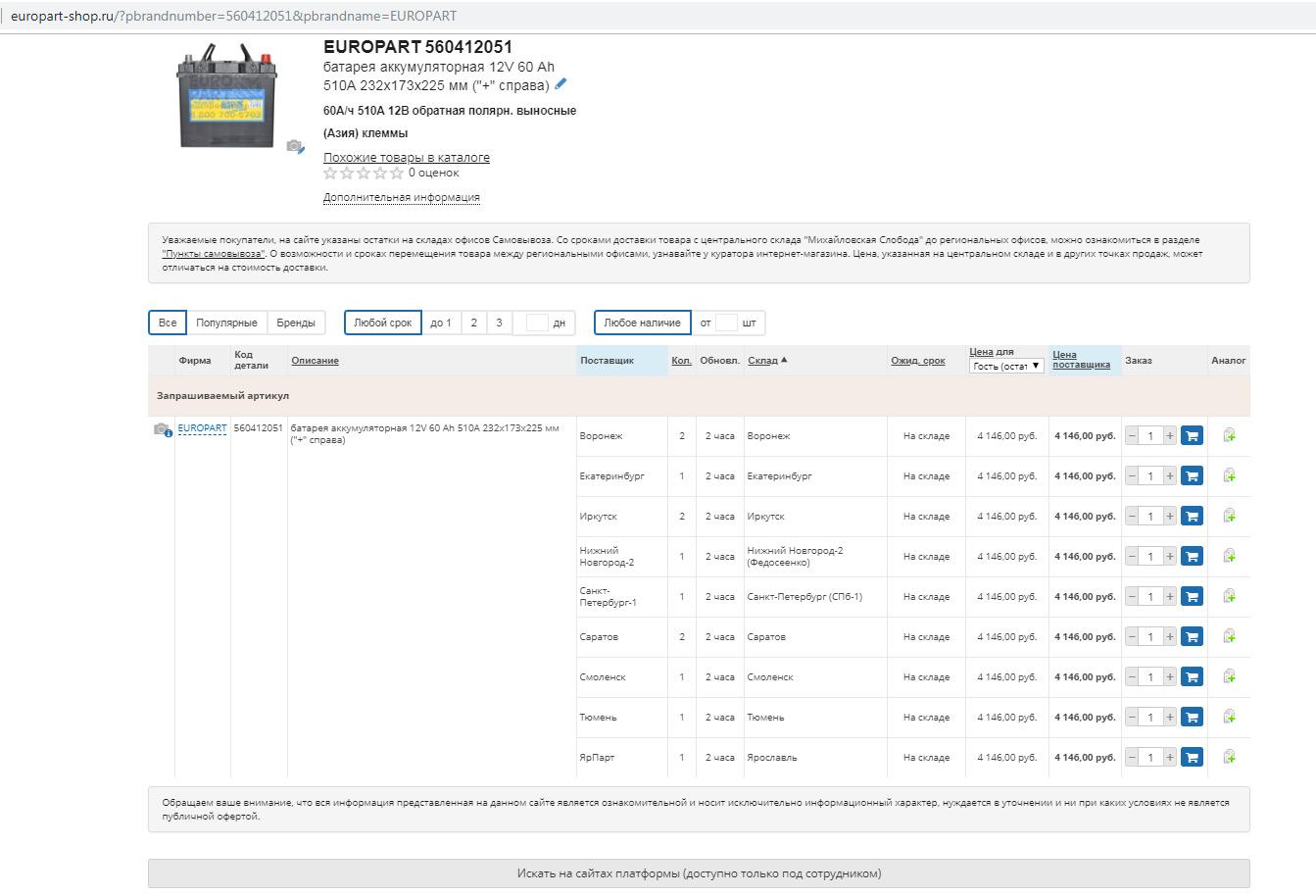 Список складов с наличием товара, выгруженных по умолчанию. Скриншот 1